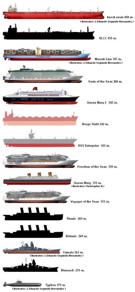 Pin by Winkhaing on Ship (With images) | Titanic, Titanic