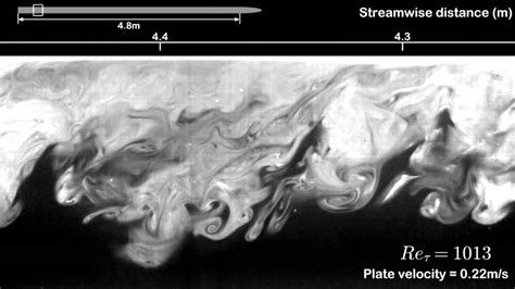 Spatially developing turbulent boundary layer on a flat