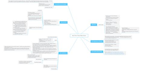 And Then There Were None | MindMeister Mind Map