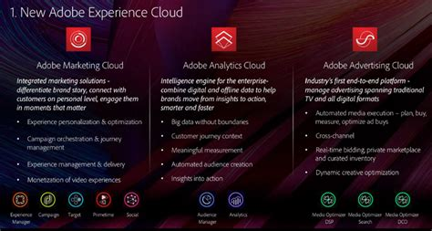Adobe launches Experience Cloud aims to bridge from