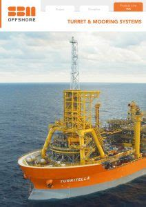 Our Product Lines - SBM Offshore