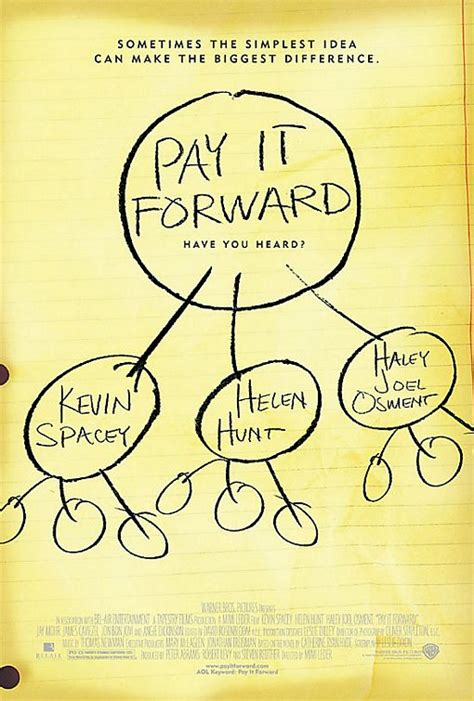 Pay it Forward Movie Poster (#2 of 4) - IMP Awards