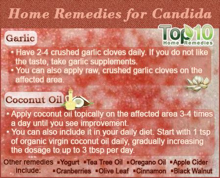 Home Remedies for Candida | Top 10 Home Remedies